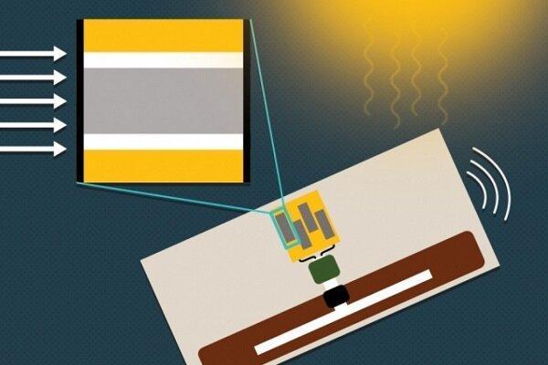 فراوری برچسب های ساده و سبک برای محصولات اینترنت اشیا