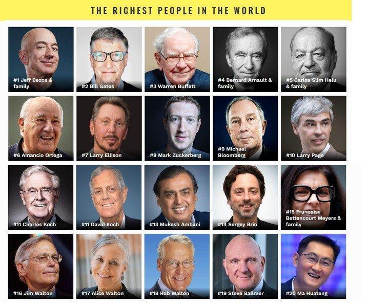 26 ثروتمند جهان به اندازه نیمی از کل بشریت پول دارند